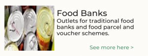 Directory Tab - Food Banks